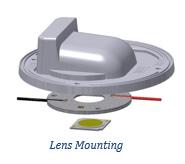 Lens Mounting