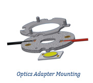 Optics Adapter Mounting