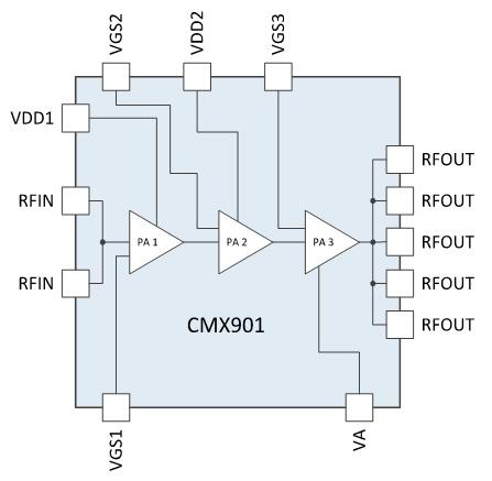 CMX901QT8