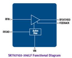 SKY67103-396LF