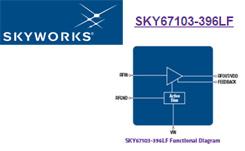 Skyworks-FI