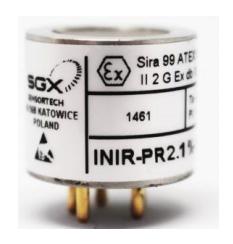 INIR-PR2.1%