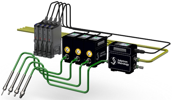 Orbit® Air Gauge Interface Module (AGM)