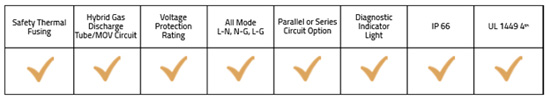 Surge Protection Selection Criteria