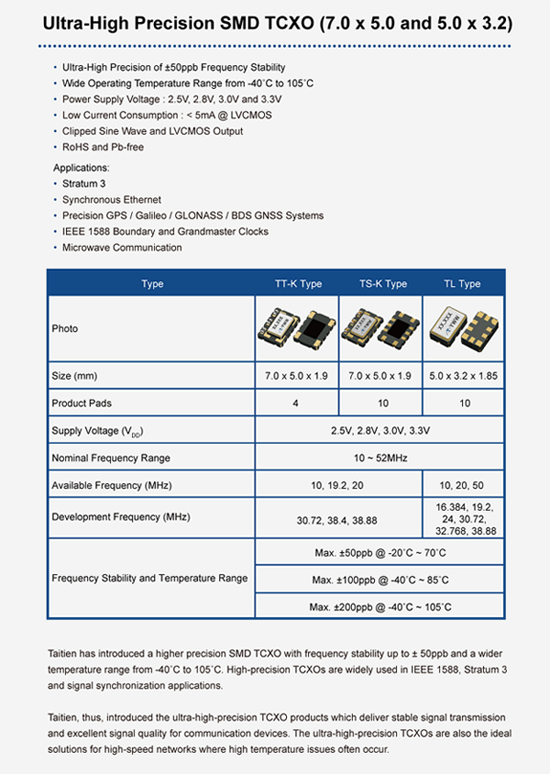 Ultra-High Precision SMD TCXO (7.0 x 5.0 and 3.2)