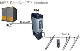 Orbit-3-EtherNet-IP-Interface