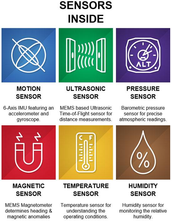 Sensors Inside: Motion Sensor, Ultrasonic Sensor, Pressure Sensor, Magnetic Sensor, Temperature Sensor, Humidity Sensor
