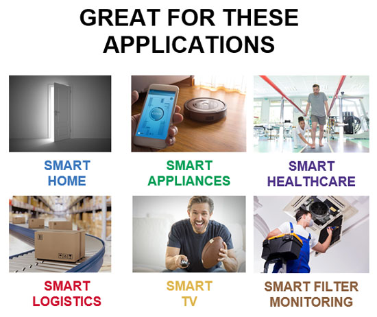 Great for these applications: Smart Home, Smart Appliances, Smart Healthcare, Smart Logistics, Smart TV, Smart Filter Monitoring