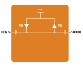 high linearity, low-threshold, dual PIN limiter diode module