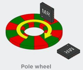 TE Connectivity Pole Wheel