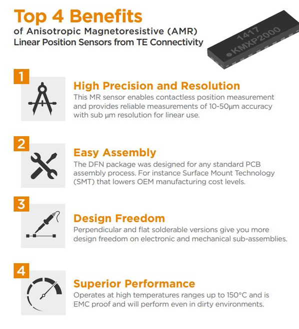 Top 4 Benefits: 1 High Precision and Resolution, 2 Easy Assembly, 3 Design Freedom, 4 Superior Performance