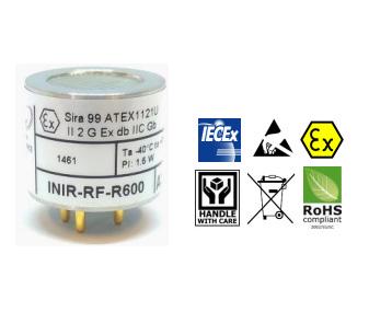 INIR-RF-R600