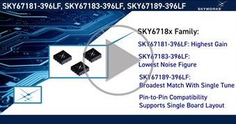 Learn More About These Products By Viewing Skyworks' Latest Video on YouTube