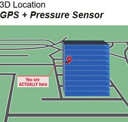3D GPS + Pressure Sensor