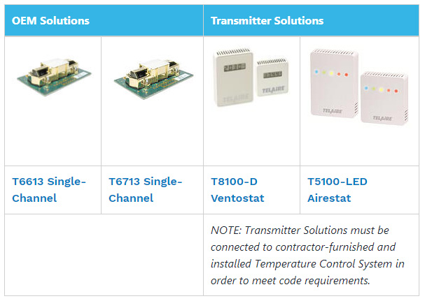 OEM and Transmitter Solutions