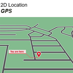 2D Location, GPS