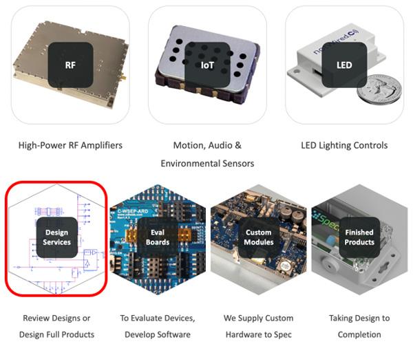 notWired.co Spotlight: Design Services