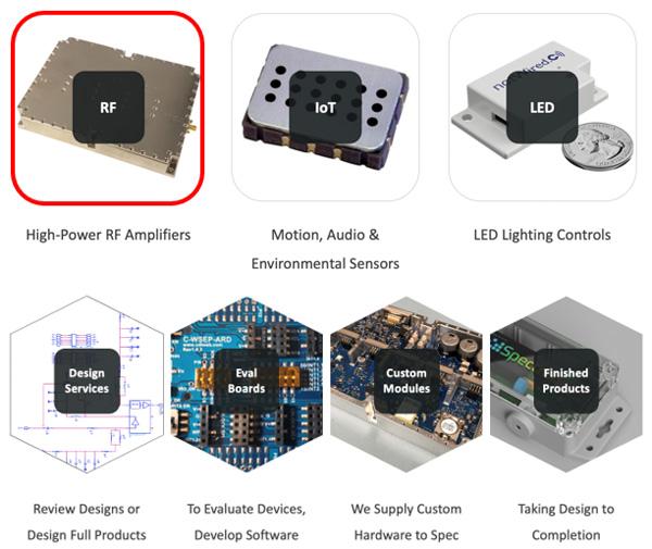 notWired.co Spotlight: High-Power RF Amplifers